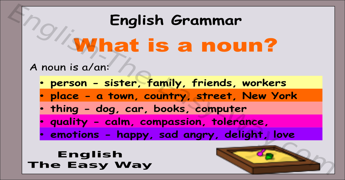 What Is A Noun? - English Grammar - English The Easy Way