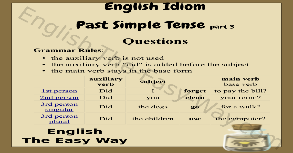 Past Verb Tense Chart Past Tense Esl English