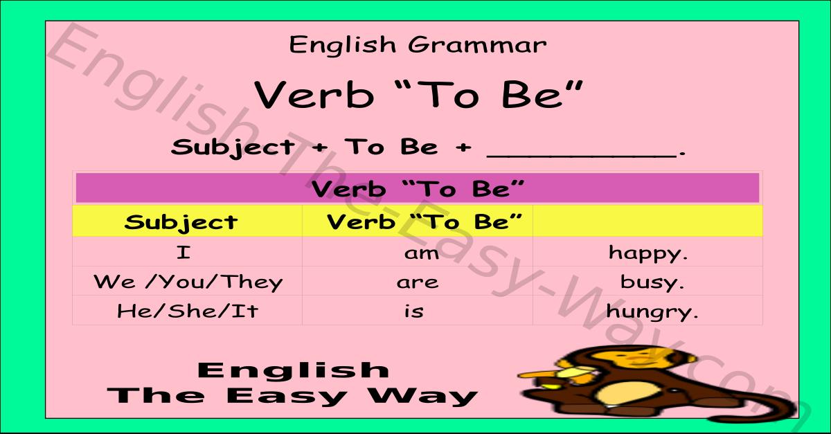 the the verb  u0026quot to be u0026quot  - positive sentences